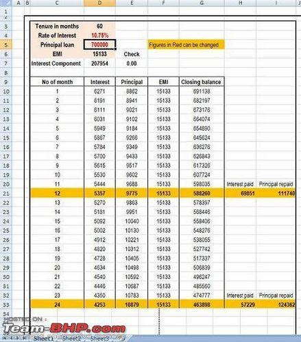 Sbi Car Loan Emi Per Lakh Cheap Car Leasing